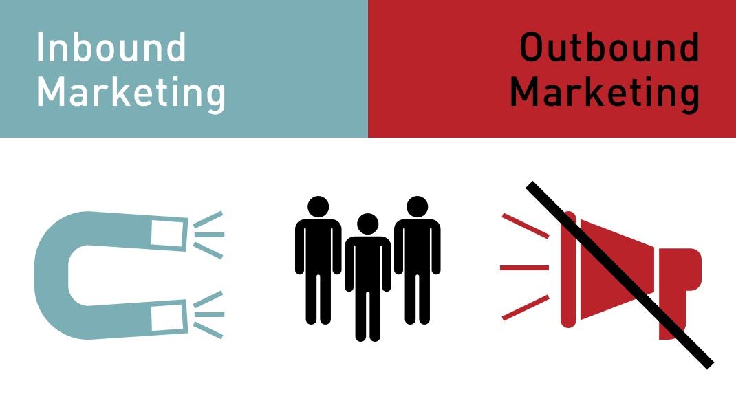 Inbound_vs_Outbound-Marketing.jpg